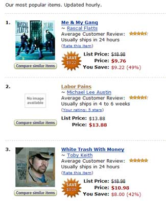 No. 2 On Amazon AND RISING